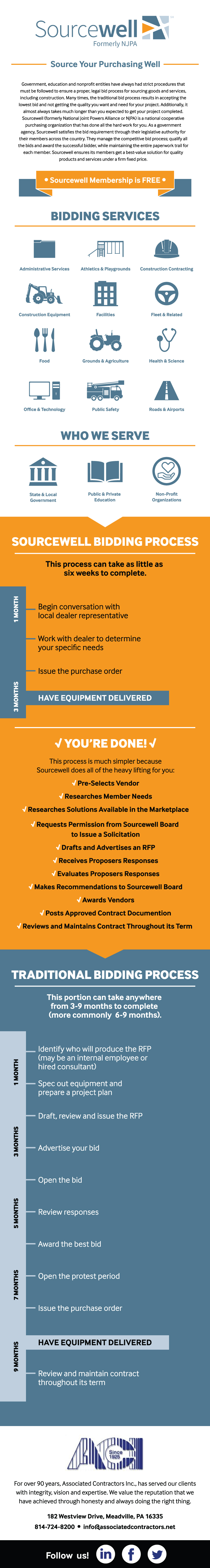 Sourcewell_Infographic_Final
